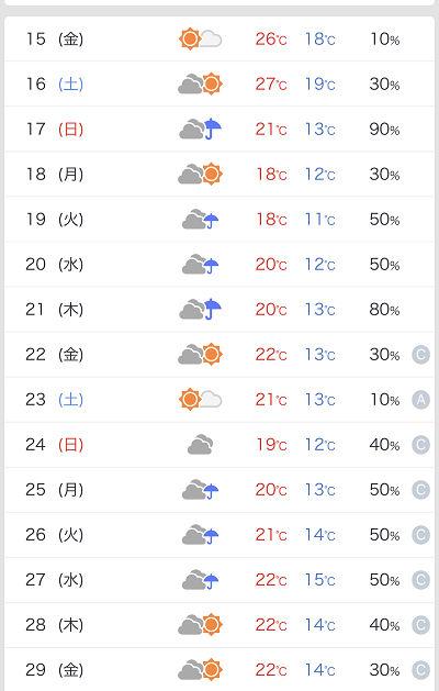 いよいよ寒くなってきた@2021年10月13日東京 by天空オフィシャルブログ所蔵画像