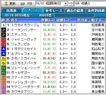 21戎橋Sオッズ