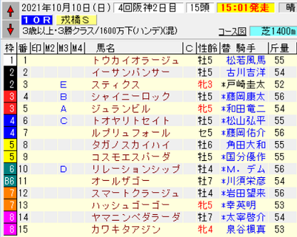 21戎橋S
