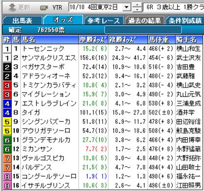211010東京6R確定オッズ