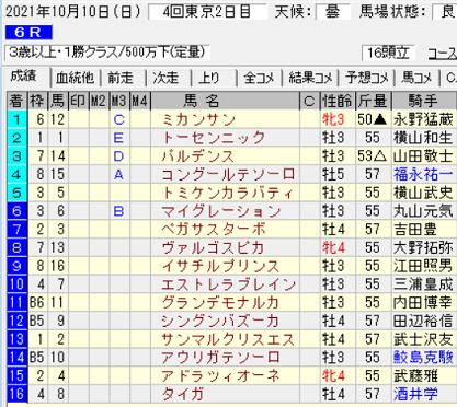 211010東京6R結果