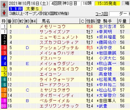 21太秦S