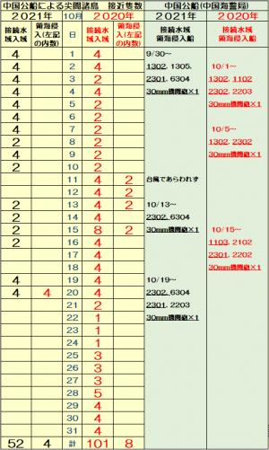 253ao_convert_20211021062126.png