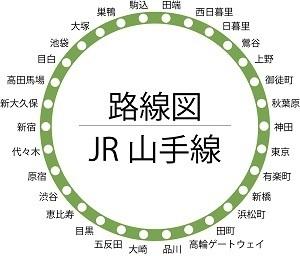 東京都の有名なもの13